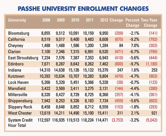 This shows how IUP stacks up within the entire system.