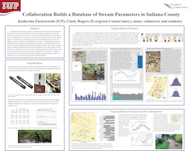 "Download the poster ""Collaboration Builds a Database of Stream Parameters in Indiana County"" (pdf)"